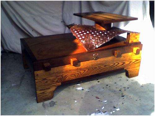 KHC table